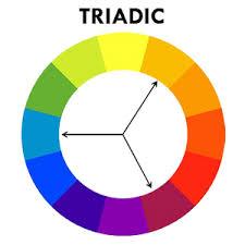 Hasil gambar untuk Warna Triadic
