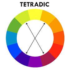 Hasil gambar untuk Warna Tetradic